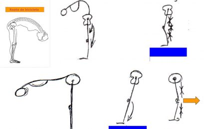 Test Roata de Bicicleta – Bending Test